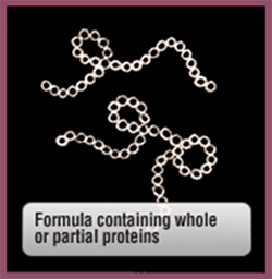 Protein in formulas containing whole or partial milk proteins