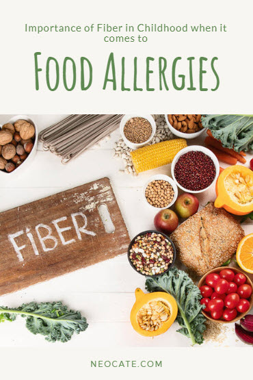 Fiber and Food Allergies Pinterest