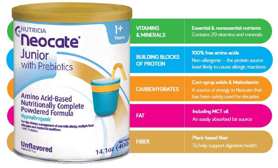 Neocate Ingredients